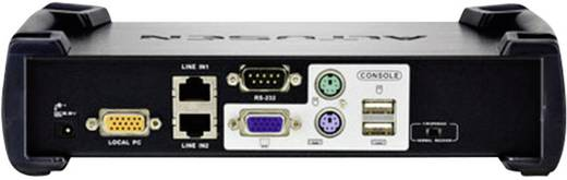 combo (ps/2 & usb -vga) console