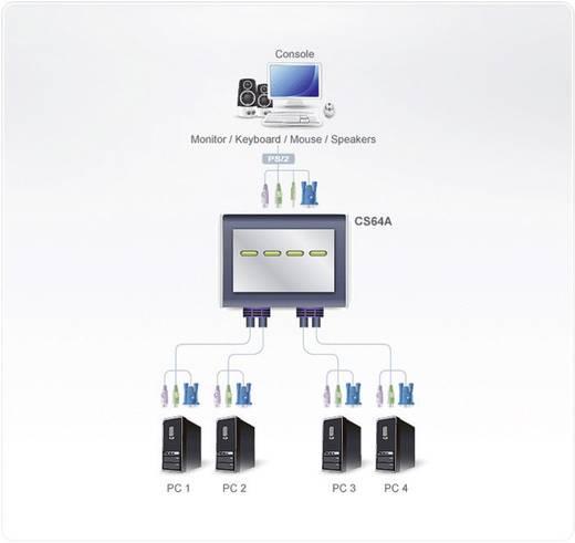 2 portos KVM switch, átalakító kábel PS/2 és VGA csatlakozókkal Aten CS64AZ-AA