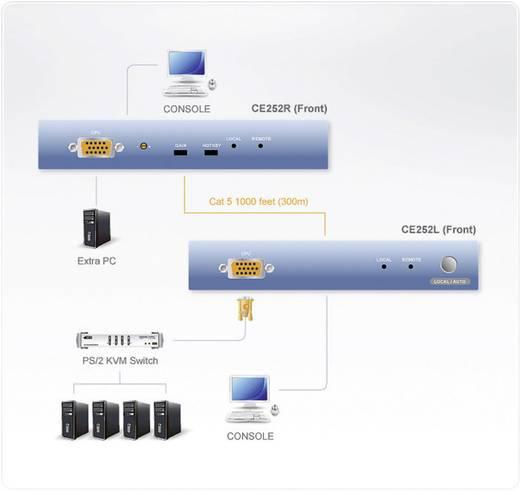 KVM Extender, jelerősítő, jeltovábbító max.300m-ig PS/2 és VGA csatlakozókkal Aten CE252-AT-G