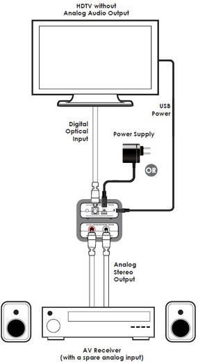 Toslink / RCA Audio Konverter [1xToslink (ODT) alj - 2xRCA alj] fehér SpeaKa Professional