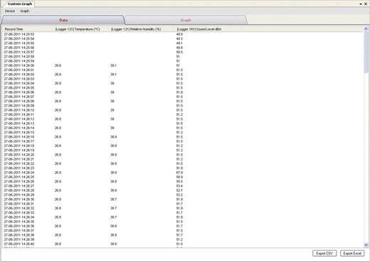 Adatgyűjtő szoftver, VoltSoft PRO