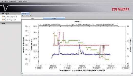 USB-s zajszintmérő adatgyűjtő, 31,5 Hz - 8 kHz, 30-130 dB, Voltcraft DL-161S