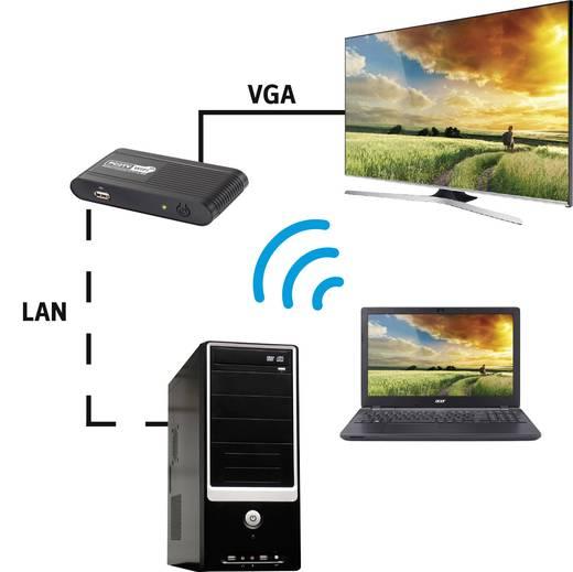 Külső grafikus kártya, Renkforce PC2TV Támogatott monitorok száma: 1