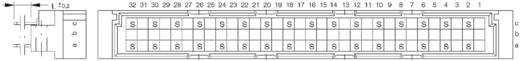 Csatlakozóléc Kivitel C a+c 384051 ERNI Tartalom: 1 db