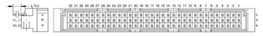 Csatlakozóléc Kivitel C a+b+c 374542 ERNI Tartalom: 1 db