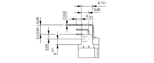 Csatlakozóléc Kivitel C a+b+c 374980 ERNI Tartalom: 1 db