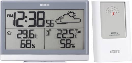 Vezeték nélküli időjárásjelző állomás, Eurochron EFWS 402