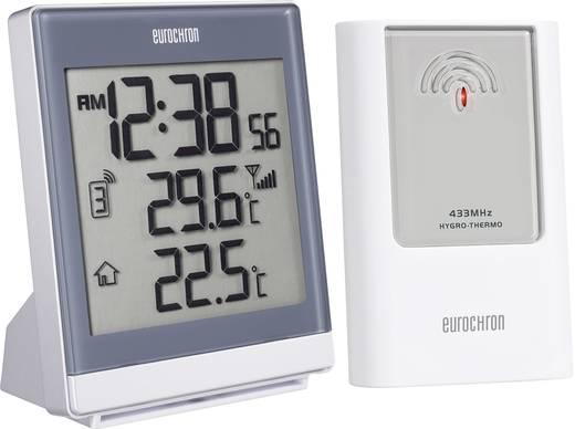 Vezeték nélküli időjárásjelző állomás, Eurochron EFWS 400