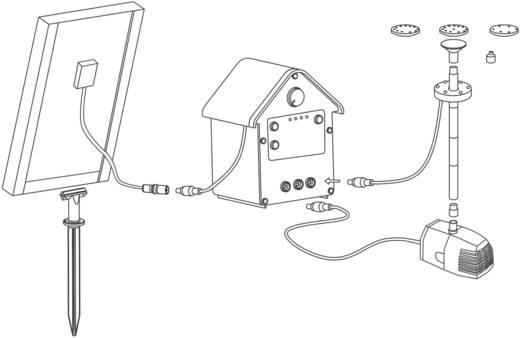 Napelemes szivattyú készlet TIP SPS 250/6 30332