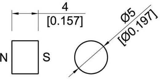 Kerek rúdmágnes StandexMeder Electronics (Ø x H) 5 mm x 4 mm Anyag SmCo Mágneses áram vast. 0.925 T