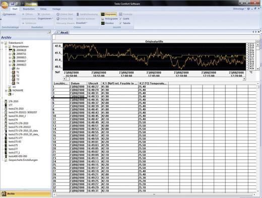 Szoftver ComSoft 4 Professional Testo műszerekhez