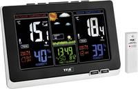 Vezeték nélküli időjárásjelző állomás, TFA Spring (35.1129.01) TFA