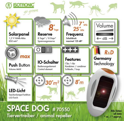 Hordozható, napelemes kutyariasztó és macskariasztó, Isotronic