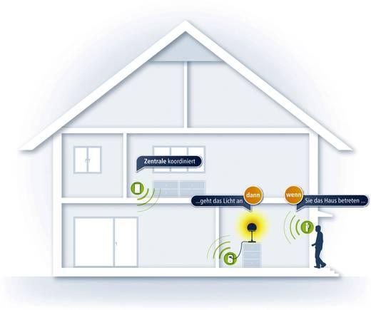 Devolo Home Control 9362