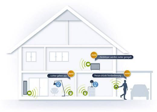Devolo Home Control 9360 Rádiójel vezérlésű távirányító 4 csatornás Max. hatótáv (szabad területen) 100 m