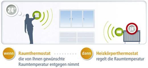 Devolo Home Control 9361 Max. hatótáv (szabad területen) 100 m