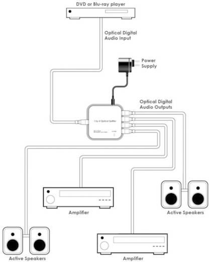 Optikai, Toslink, SPDIF kábel elosztó, 4-es splitter SpeaKa Professional 1274944