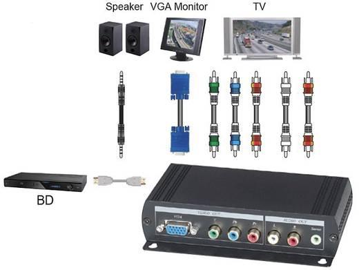 Átalakító, HDMI-ről VGA/komponensre, SpeaKa