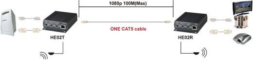 HDMI™ extender, Soros (9 pólusú) RS232- és infra vezérléssel 100 m1920 x 1200 pixelSpeaKa Professional