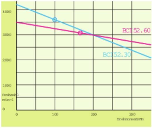 EBM Papst BCI 52.30 24 V 2.2 A 0.1 Nm 3550 rpm Tengely átmérő: 6 mm