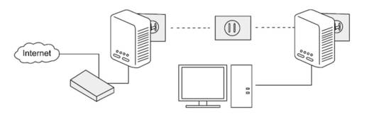 Powerline adapter, RJ45 LAN jeltovábbító 300 MBit/s LogiLink PL0013