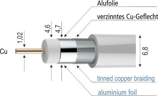 Koax kábel 75 Ω 100 dB, fehér, méteráru, Axing SKB 92-03