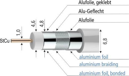 Koax kábel 75 Ω 100 dB, fehér, méteráru, Axing SKB 395-03