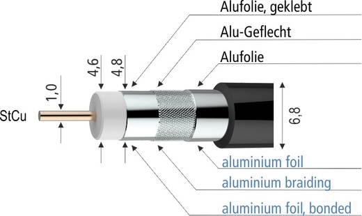Koax kábel 75 Ω 100 dB, fekete, méteráru, Axing SKB 395-13