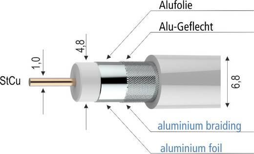 Koax kábel 75 Ω, fehér, méteráru, Axing SKB 88-03