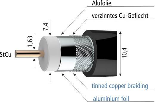 Koax kábel 75 Ω, fekete, méteráru, Axing SKB 11-03