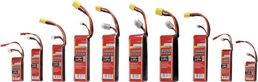 Akkucsomag, LiPo 7.4 V 1300 mAh 25 C Conrad energy stick BEC