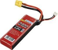 Akkucsomag, LiPo 7.4 V 2400 mAh 20 C Conrad energy stick Conrad energy
