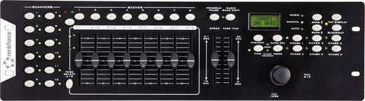 DMX kontroller, Renkforce Joystick