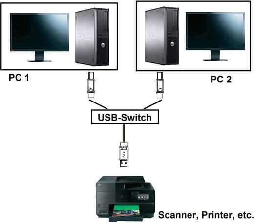 Elektronikus USB 2.0 átkapcsoló, Komfort, Renkforce