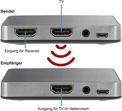 HDMI vezeték nélküli jeltovábbító max. 30m 5 GHz SpeaKa Professional 1365375
