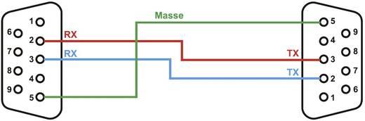 Soros hosszabbító kábel [1x soros dugó, 9 pol.- 1x soros alj, 9 pol. ] 1,8 m szürke Renkforce
