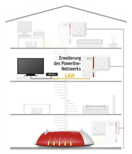 Powerline, konnektoros internet átvivő bővítő egység 1,2 Gbit/s, AVM FRITZ! Powerline 1000E