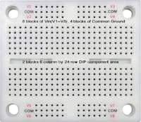Fayalab 801-NU0005 Dugaszolható panel Pólusok száma 288 1 db Fayalab