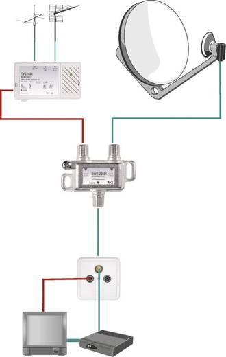 F csatlakozós antenna közösítő 5...2200 MHz, 2 be-/1 kimenet, Renkforce