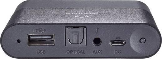 USB-s WLAN streaming audio lejátszó Android és Apple iOS készülékekhez, RenkCast Musik (AirPlay, DLNA)