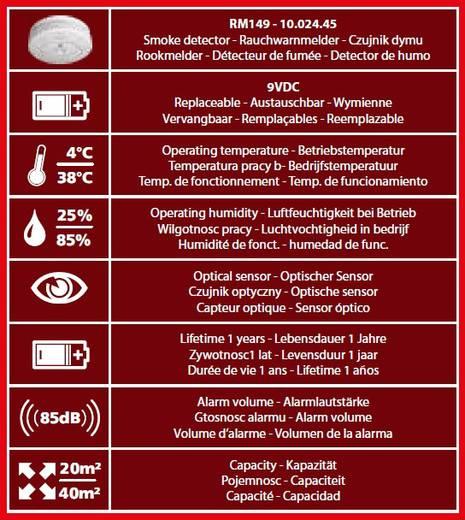 Füstérzékelő, elemes füstjelző, Smartwares RM149