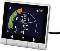 Energiafogyasztás mérő külső kijelzővel, GEO Minim+ Display Pack (PCK-MP-003) GEO