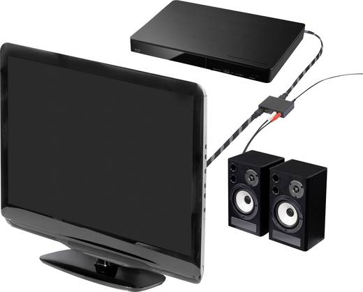 HDMI audio konverter, 2 portos, Speaka Professional