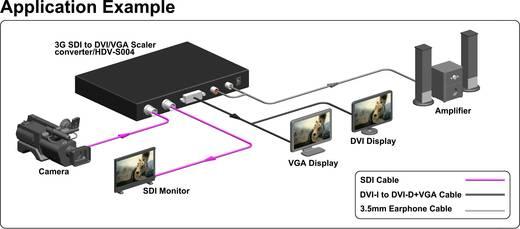 SDI DVI konverter, SpeaKa Professional