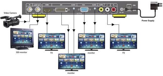 SDI - HDMI, DVI, VGA, kompozit átalakító, SpeaKa Professional