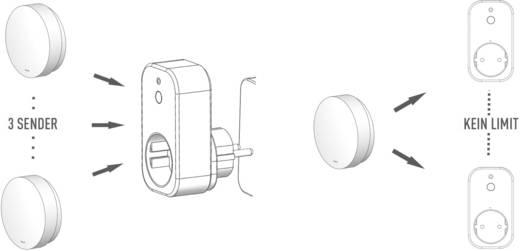 Vezeték nélküli távirányító X4 Life készülékekhez, 701515
