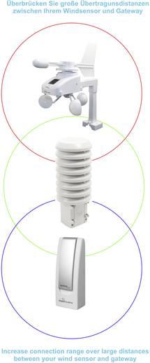 Külső hőmérséklet- és légnedvesség érzékelő, Techo Line Mobile Alerts ?A 10251