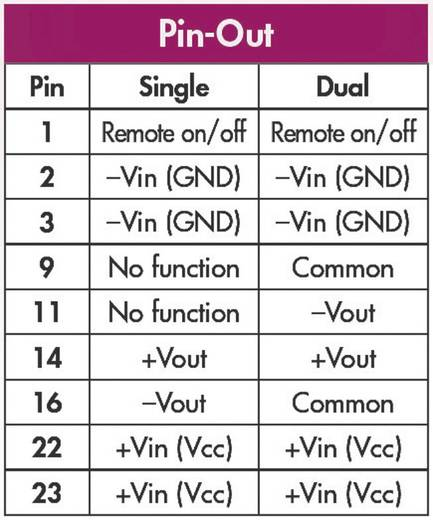 DC/DC átalakító, TEN 8, bemenet: 9 - 18 V/DC, kimenet: ±12 V/DC ±335 mA 8 W, TracoPower TEN 8-1222