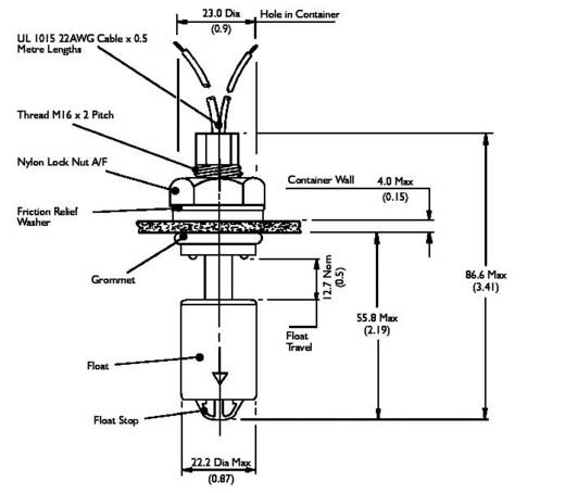 Úszókapcsoló 250 V/AC, 100 V/DC 1 A 1 záró/1 nyitó, TE Connectivity Sensor VS 303-51 IP65