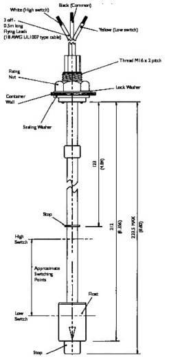 Úszókapcsoló 250 V/AC, 100 V/DC 1 A 1 záró/1 nyitó, TE Connectivity Sensor EVS722-51 IP65